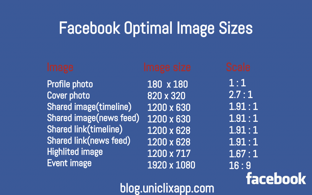 Facebook Optimal Image Sizes in 2020